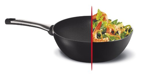 wok-consejo