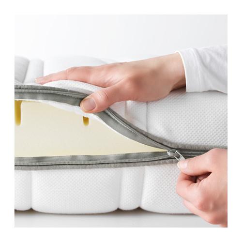El mejor colch n de espuma comparativa y gu a de compra - Mejor colchon espalda ...