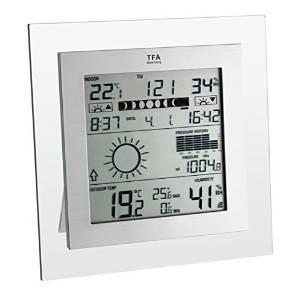 3.TFA Square Plus