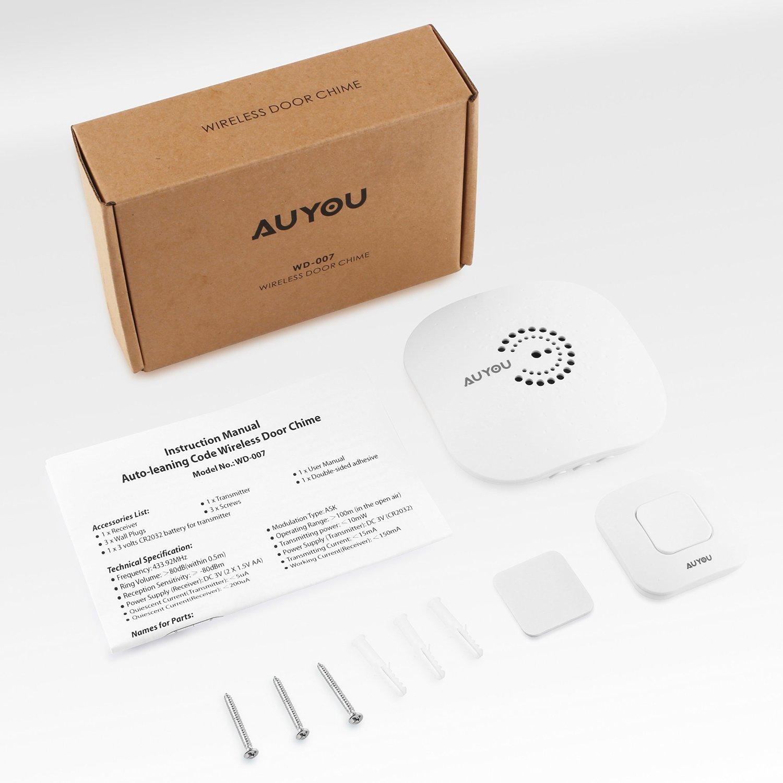 A.1 AuYou Kit
