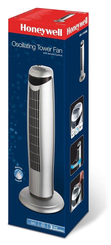 A.1 El mejor ventilador de torre - Copy