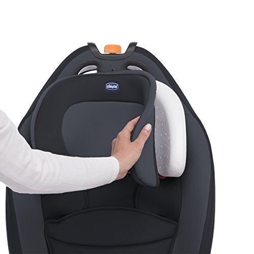 Las mejores sillas de coche grupo 1 2 y 3 de chicco for Mejor silla coche bebe